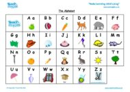 Phonics Help,Teacher resources, free home school worksheets, Key stage 1 Worksheets for kids-the alphabet