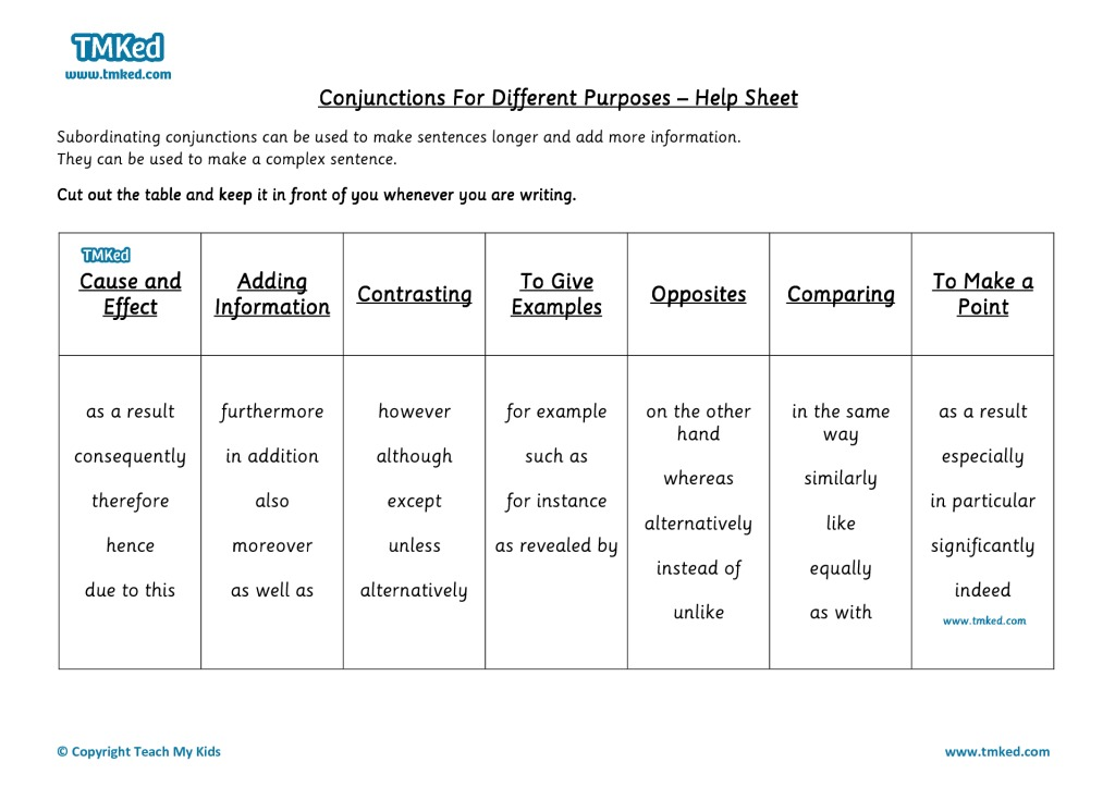 Printable Worksheets conjunctions worksheets for kids : Conjunctions Help sheet - Free English Grammar Resources, TMKed
