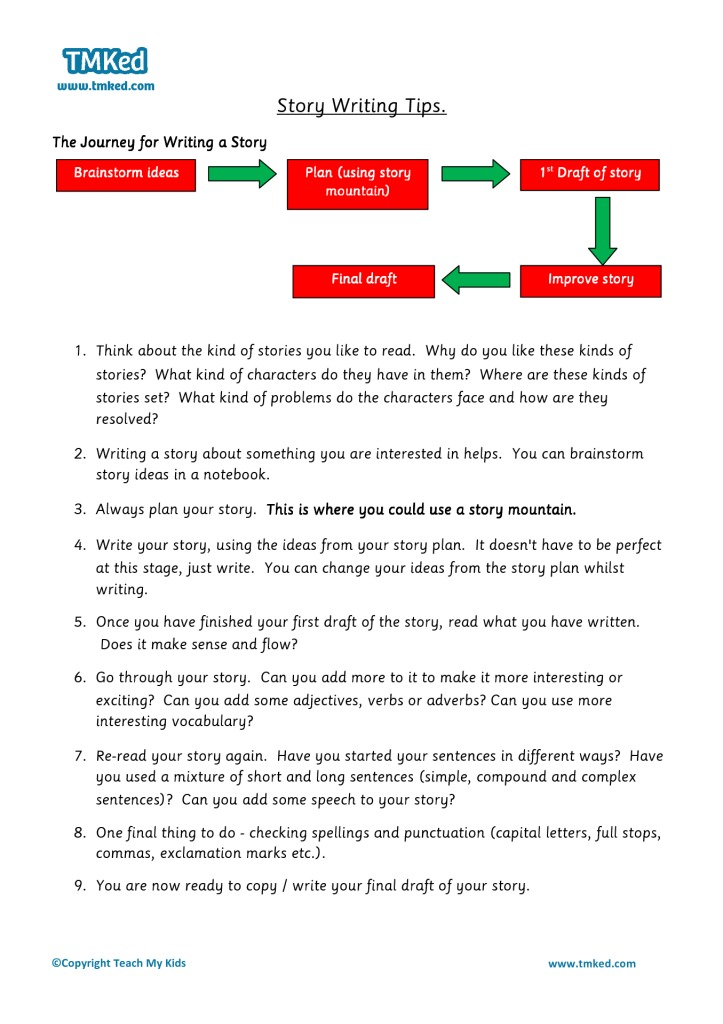 Help for writing ks2