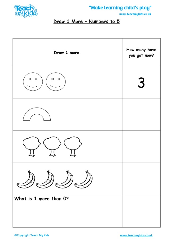 Draw 1 More Numbers To 5 Tmk Education