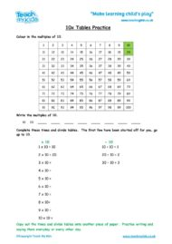 Worksheets for kids - x10-tables