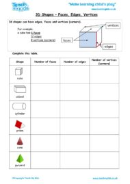 Worksheets for kids - 3d_shapes-_faces,edges,_vertices