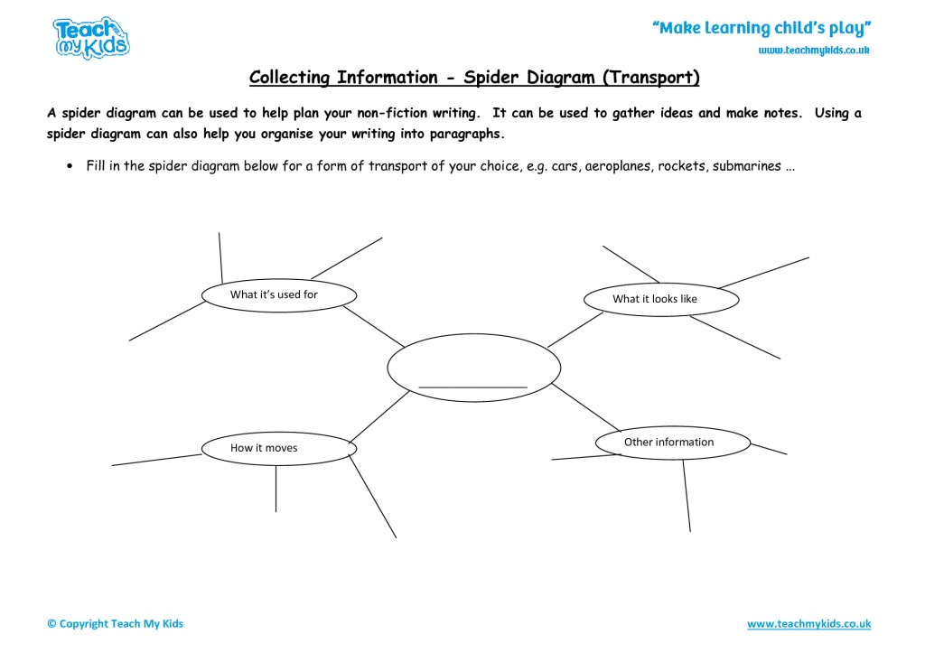 Collecting information spider diagram transport tmk education collecting information spider diagram transport ccuart Choice Image