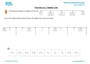 Worksheets for kids - fractions_on_a_number_line