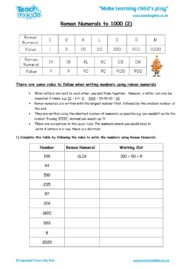 Worksheets for kids - roman_numerals_to_1000,_2