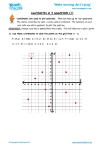 Worksheets for kids - coordinates-in-4-quadrants